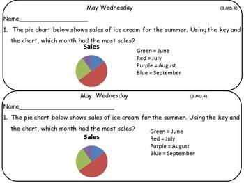May Math Warm-Ups- Third Grade Common Core Aligned