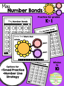 May Number Bonds