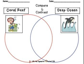 May Ocean & Volcano Writing Explanatory & Narrative Stories