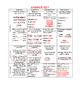 2nd Grade Spiral Language Arts Homework - May