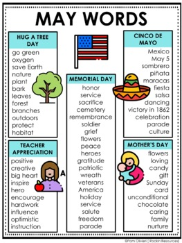 May Word List