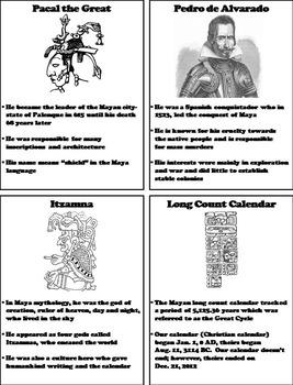 Mayan Empire Activity: Civilizations of Mesoamerica Unit
