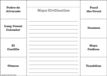 Mesoamerica Civilizations Unit: Mayan Empire/ Civilization
