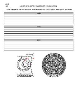 Maya/Aztec Calendar Comparison