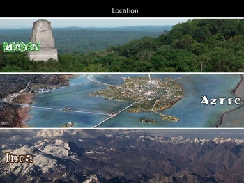 Maya Aztec Inca Comparison PowerPoint