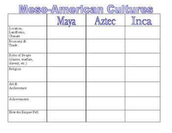www.coreknowledge.org Aztec, Inca, Maya lesson plan | Social ...