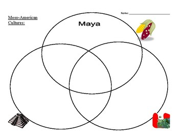 maya, aztec, & inca note chart and venn diagram (with visual answer key!)