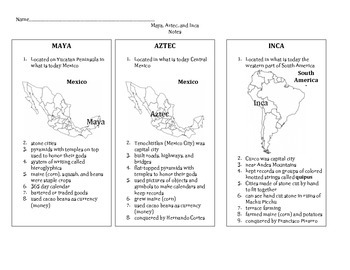Maya, Aztec, Inca Notes by No Frills Here | Teachers Pay Teachers