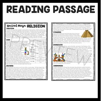 Maya Religion, Mesoamerica, Ancient Civilizations, Mayans