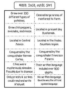 Maya, Inca & Aztec Interactive Notebook Pages