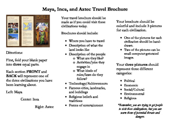 Maya, Inca, Aztec Travel Brochure Directions