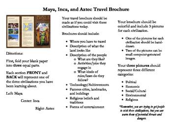 Maya, Inca, Aztec Travel Brochure Directions