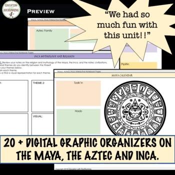 Maya Inca Aztecs 20+ Digital Interactive Notebook Google Drive MesoAmerica