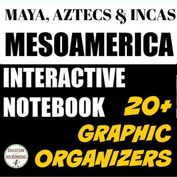 Maya Inca Aztecs Interactive Notebook Graphic organizers
