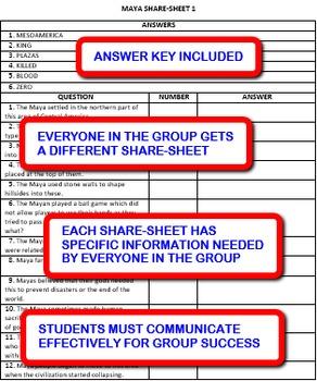 Maya: Interdependent Share-Sheets Activity