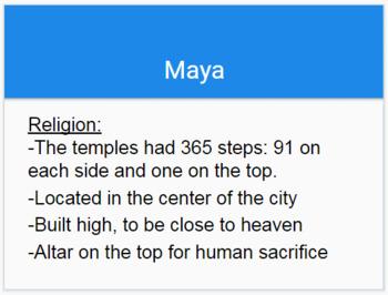 Maya / Mayans Power Point (23 slides)