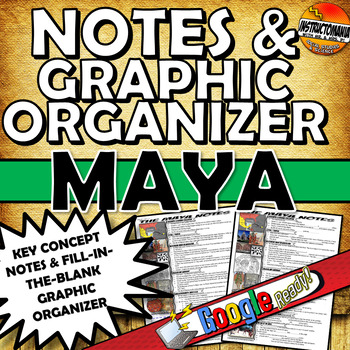 Maya One Pager Notes Rise and Decline of Maya & Graphic Organizer