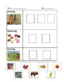 Mayan Civilization Chart CCSS