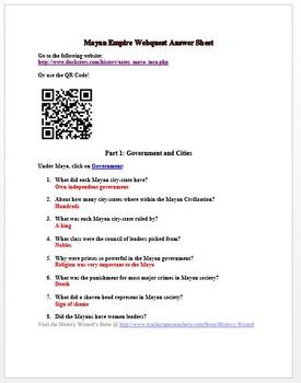 Mayan Empire Webquest
