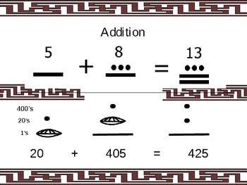 Mayan Math