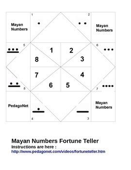 Mayan Numbers Fortune Teller