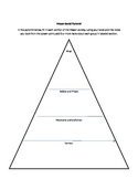 Mayan Social Structure Activity