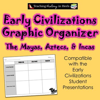 Mayas, Aztecs and Incas Graphic Organizer