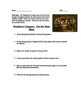 Mayflower Compact:  Main Ideas