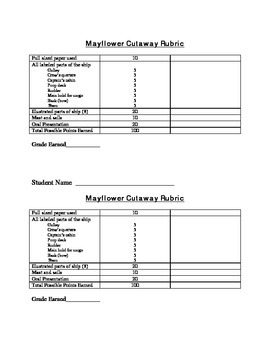 Mayflower Cutaway Project