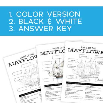 Mayflower Ship Parts Worksheet
