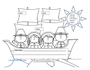 Mayflower (ship) Main Idea and details graphic organizer