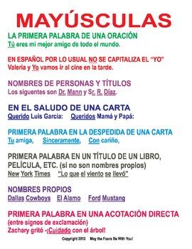 Capitalization in Spanish (Mayusculas)