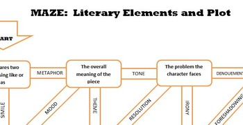 Maze Activity:  Literary Elements and Plot