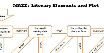 Maze Activity:  Literary Elements and Plot
