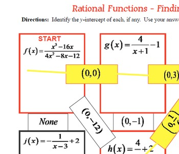 Maze - Rational Functions - Find the y-intercept