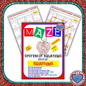 Maze - System of Equations - Solve by Graphing Level 2