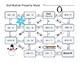 Maze: Using the Distributive Property (Winter Edition)
