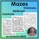 Mazes for Herbivores, Onmivores, and Carnivores
