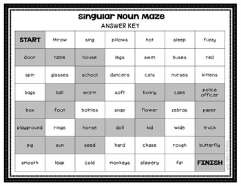 Mazes to Master Nouns, Verbs, Adjectives, and Adverbs (Fun with Parts of Speech)