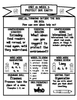 Mc Graw-Hill WONDERS Kindergarten Unit 10 Focus Walls