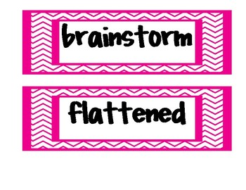 Wonders Grade 4 Unit 1 Week 1 Bulletin Board Sample