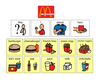 mcdonalds communication board by for the love of speech