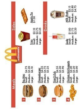 McDonald's Menu Math Unit
