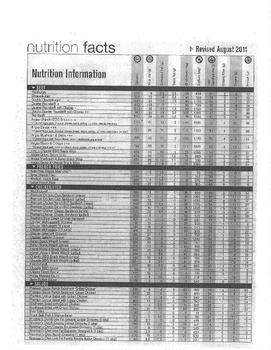 McDonald's Menu and Nutrition Facts pdf