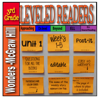 McGraw-Hill 3rd Grade Wonders Post-its Unit 1