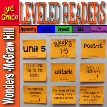 McGraw-Hill 3rd Grade Wonders Post-its Unit 5