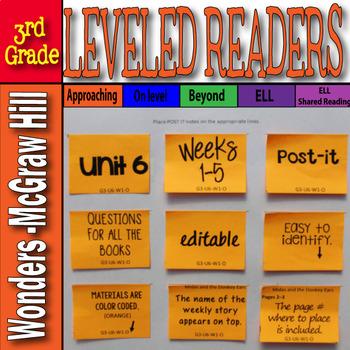 McGraw-Hill 3rd Grade Wonders Post-its Unit 6