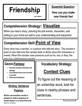 McGraw Hill 4th Grade Reading Wonders Focus Wall Chart Unit 3 Week 1