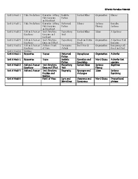 McGraw-Hill 5th Grade Skills