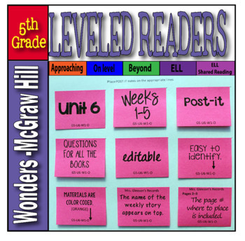 McGraw Hill 5th Grade Wonders Post-its Unit 6